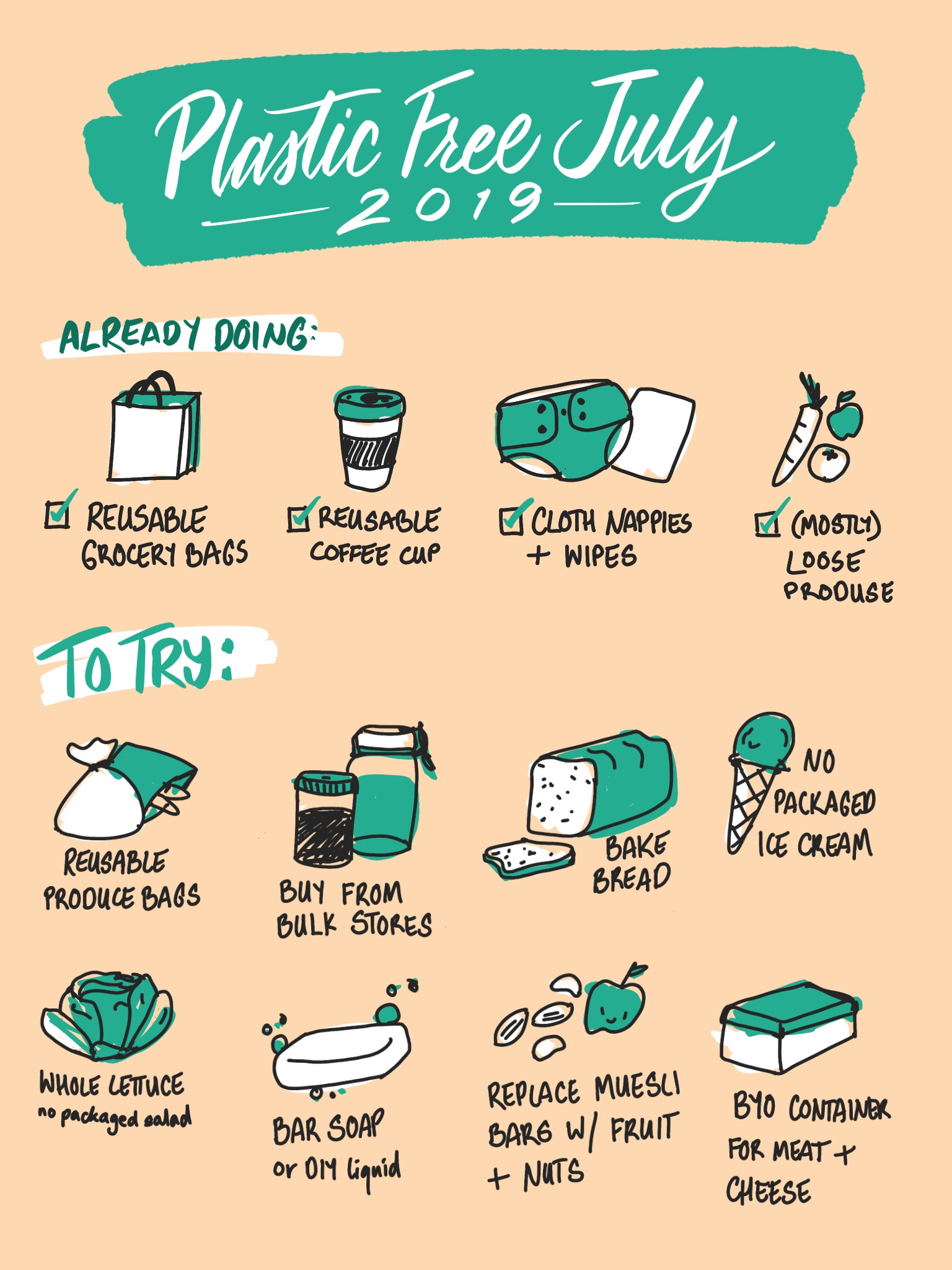 List of things to try to reduce plastic use for Plastic Free July