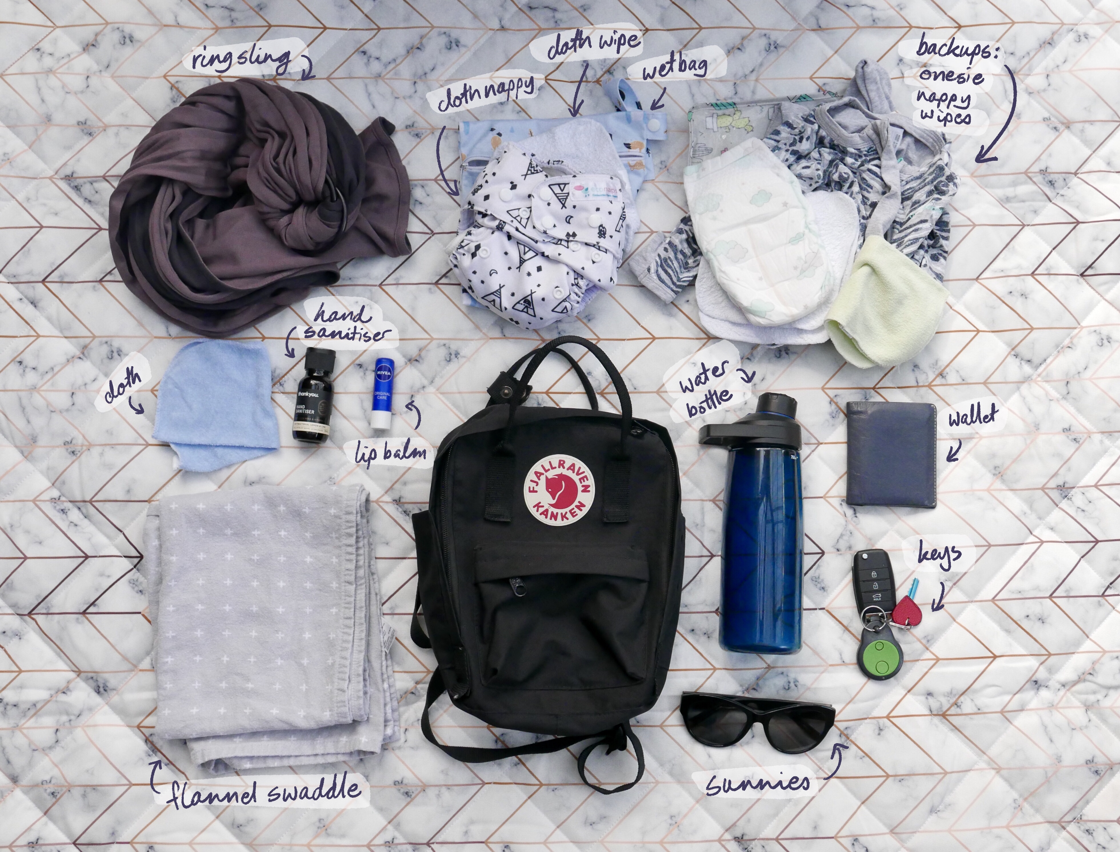 Flat lay of items contained my my backpack, detailed in the list below